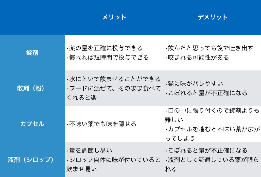 スクリーンショット 2014-03-27 12.47.43