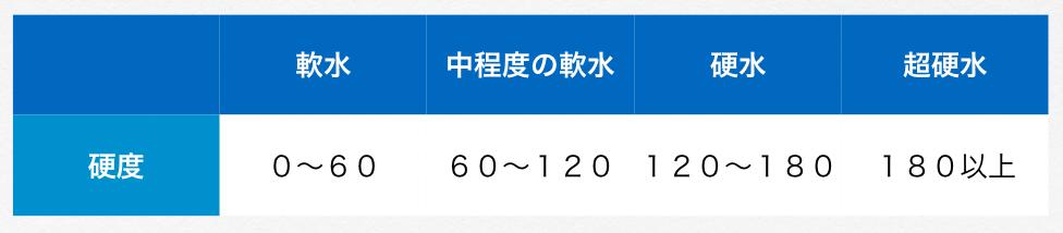 スクリーンショット 2014-12-03 16.56.24