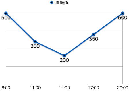 2015-07-30 15.51.04